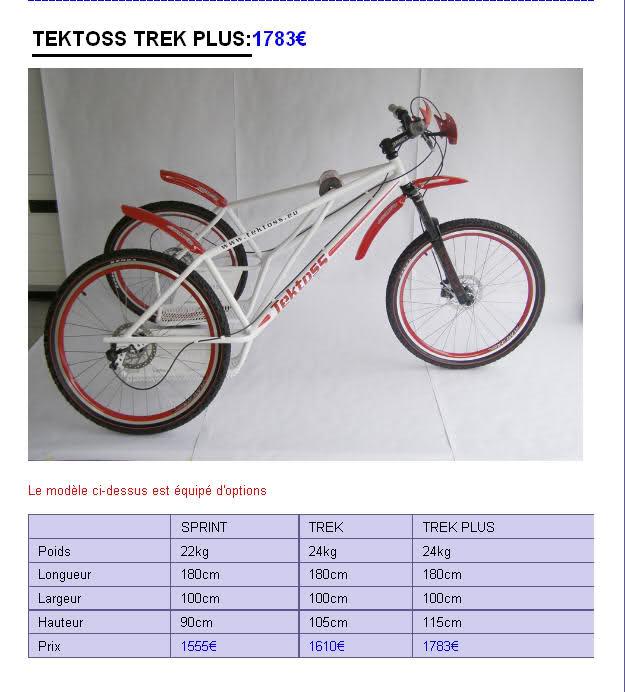 Liste des fabricants de karts trois ou quatre roues avec photos Rku91g