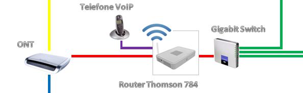 O meu router desliga-se sozinho :S - Página 5 Sc5r45