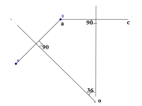 Este poligono é um: 2ikci06