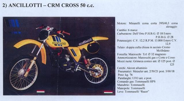 Amoticos de Cross de 50 cc 2zoapoy
