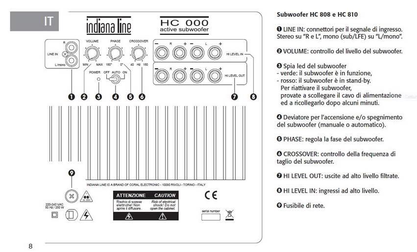 Si può collegare subwoofer senza un amplificatore