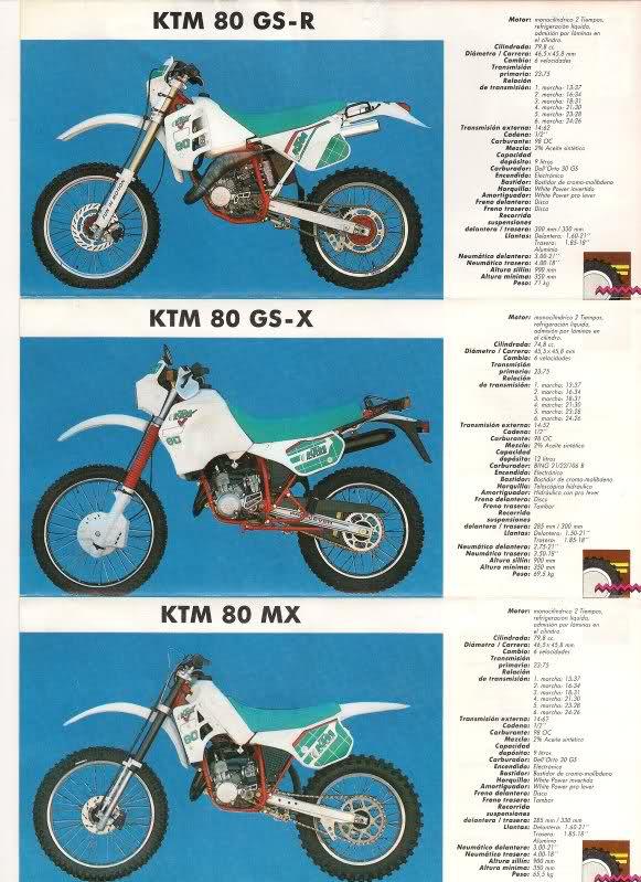 Ayuda motor KTM 80 34io50w