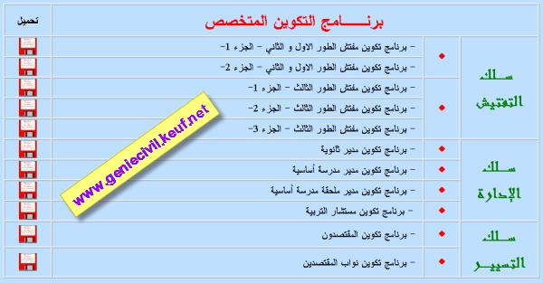 مقررات وبرامج تكوين المدراء والمسيرين(ملفات هامة) 4ielo3