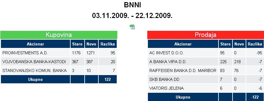 Banini a.d. Kikinda - BNNI 6h6b0i