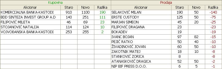 Vino župa a.d. Aleksandrovac - VINZ - Page 2 Rr1eu0