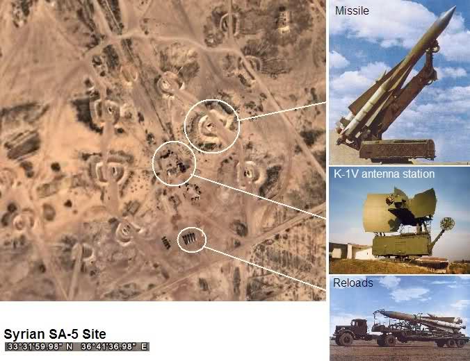 الجيش السوري بالتفصيل الممل 14wc849