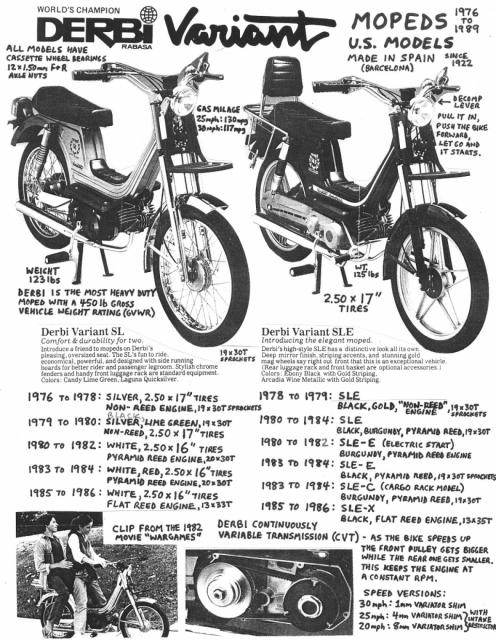 Los modelos Derbi para exportación - Página 2 20j2tl4