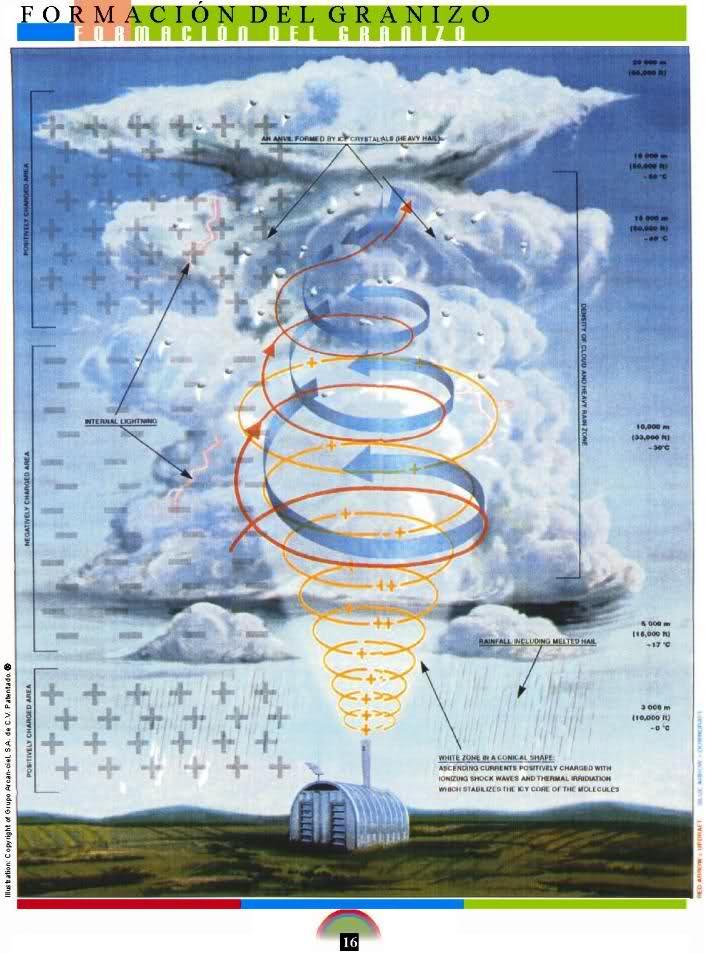 Tengo la certeza de que la energía orgónica son los electrones 25khimr