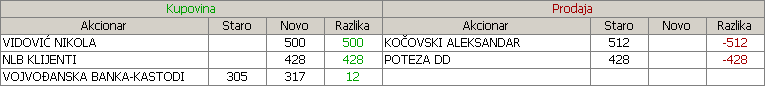 Pekabeta - PKBT 2dw5f83