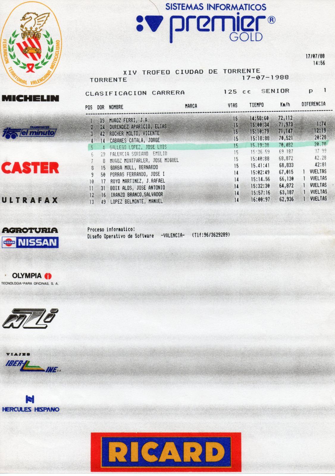 Antiguos pilotos: José Luis Gallego (V) 2n7p1xu
