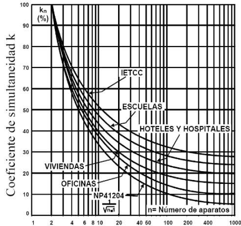 Cálculo de una instalación de fontanería 2qsm6v5