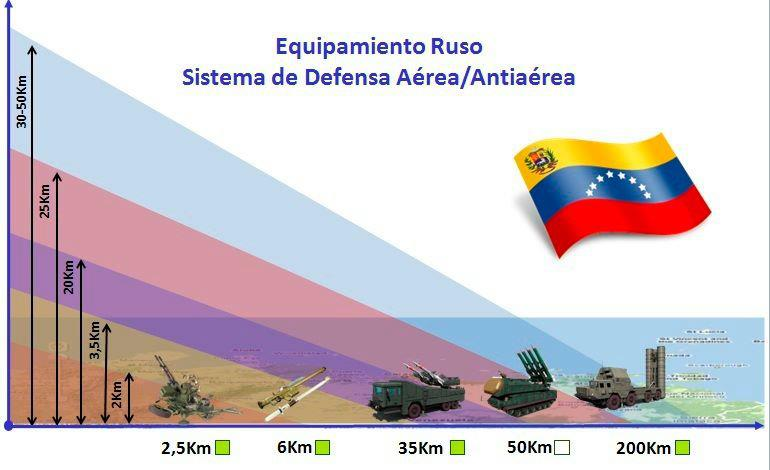 Arms contracts with Venezuela: - Page 2 2u6z3bm