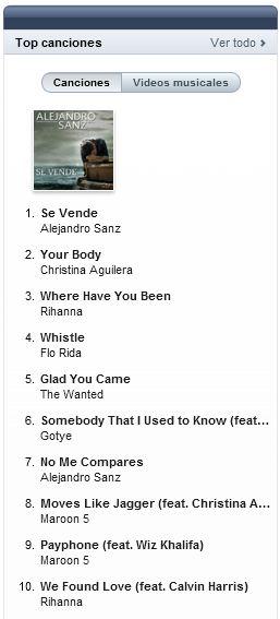 Charts/Ventas >> 'Your Body' [III] [#2 BEL #4 NED #6 KOR #8 YTB #10 CAN #10 BRA #16 UK #23 WW #34 US] 2zoznsz