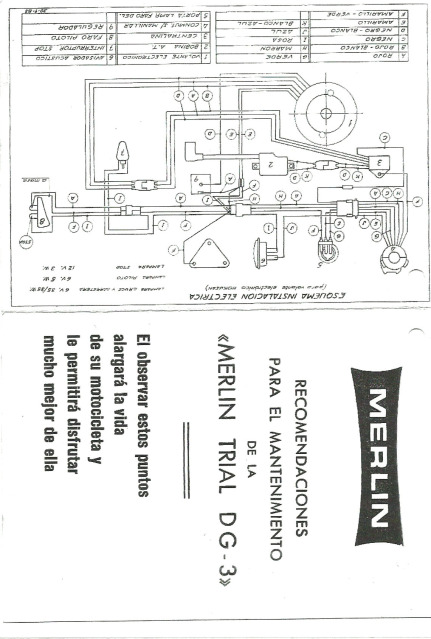 Restauración Merlin DG 3.5 Mwcqih
