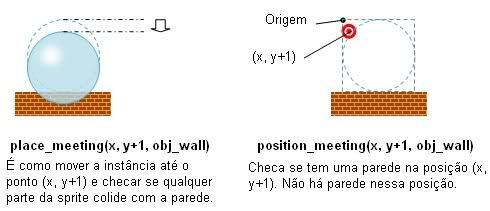 Entenda as funções de colisão 1f95y9