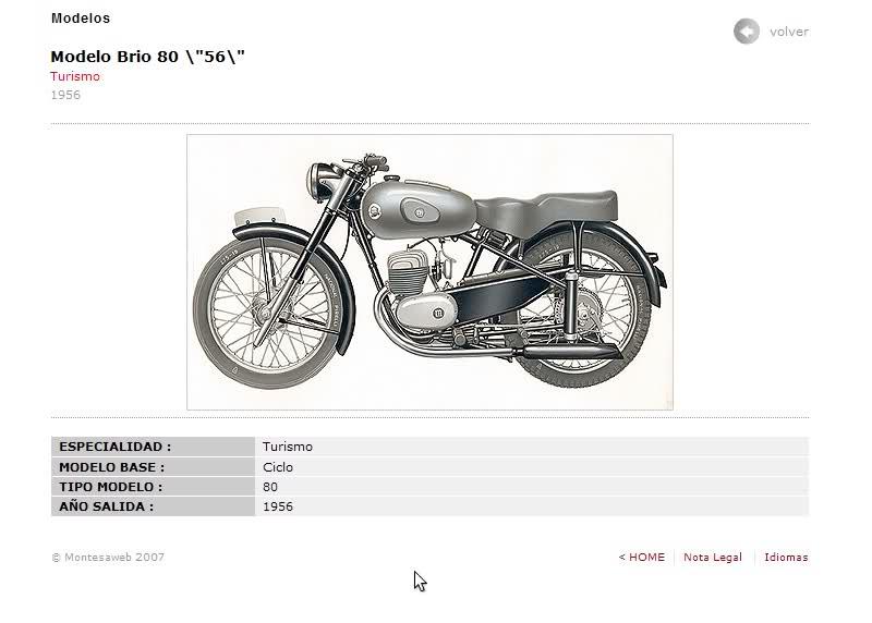 Montesa Brio 80 68e9v7