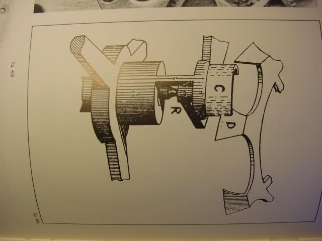 le cylindre pour les nuls 9a4bbc