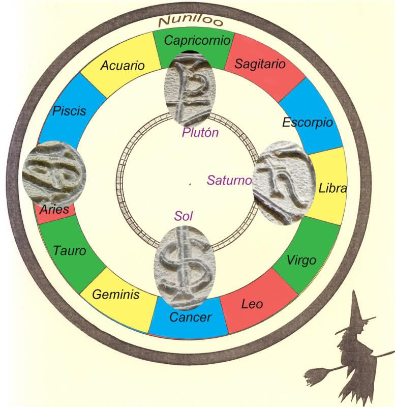 ¿Románico y Astrología? - Página 2 293imc4