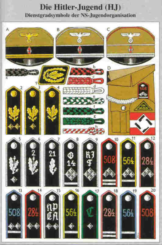 Les grades dans la Hitlerjugen Ok737t
