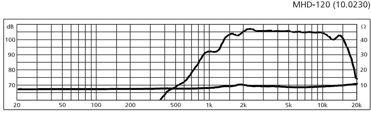 [AYUDA] Filtro necesario para estos altavoces de potencia Rblirc