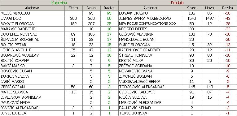 Messer Tehnogas a.d. Beograd - TGAS - Page 4 Skur76