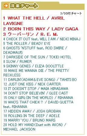 """Darkside of the Sun"" in the Japanese charts 2lswcvb"