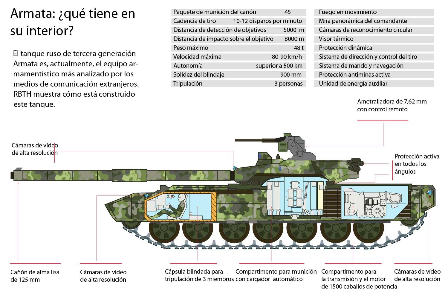 Armata: ¿el robotanque ruso? - Página 3 14xyp3p