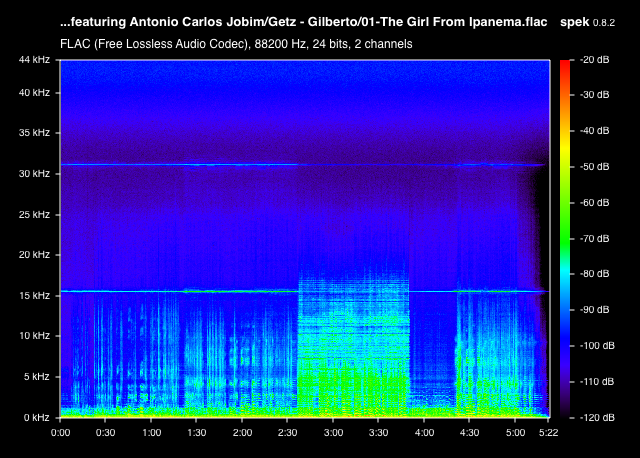 Como grabar sacd lossless - kanex pro hdmi audio extractor 15i6zom
