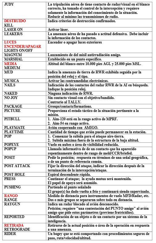 Codigos breves en Ingles y Español 214z7le