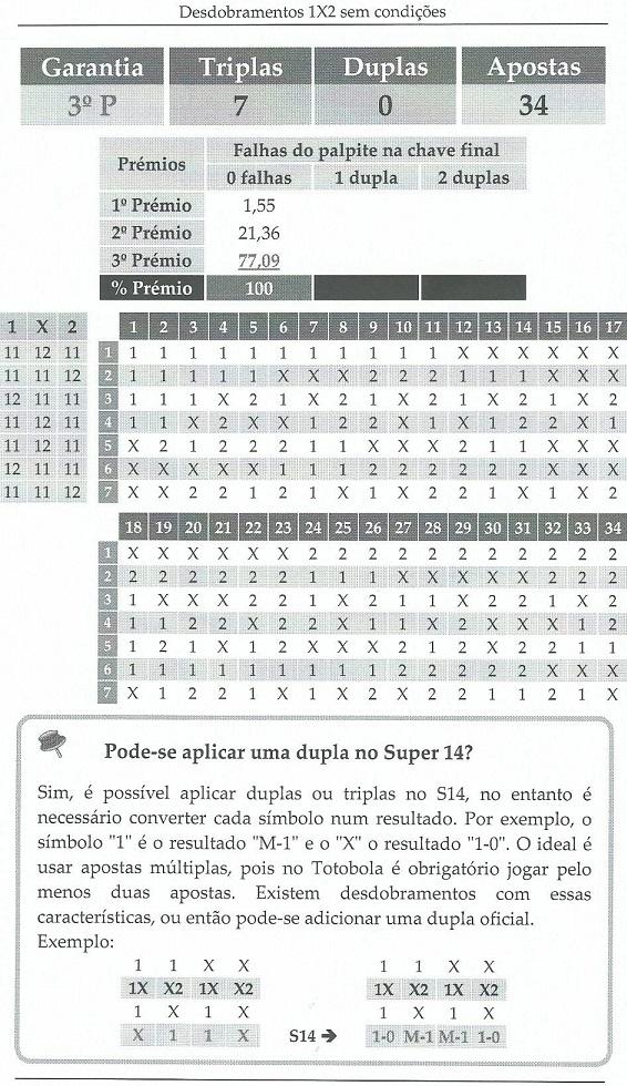LIVRO DE DESDOBRAMENTOS SEM CONDIÇÕES - DESDOBRAMENTOS.COM 2196tf8