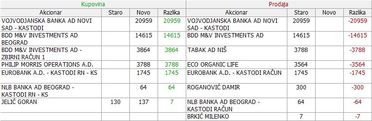 Novosadski sajam a.d. Novi Sad - NSSJ - Page 2 241w4xt