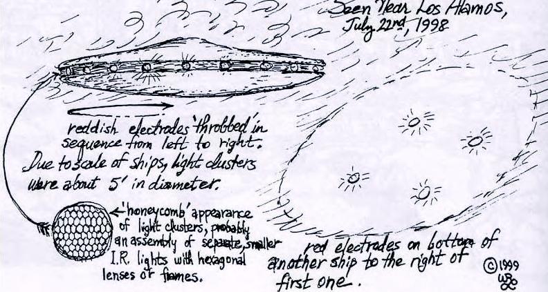 Pentagon Aliens / William R. Lyne  242apnq