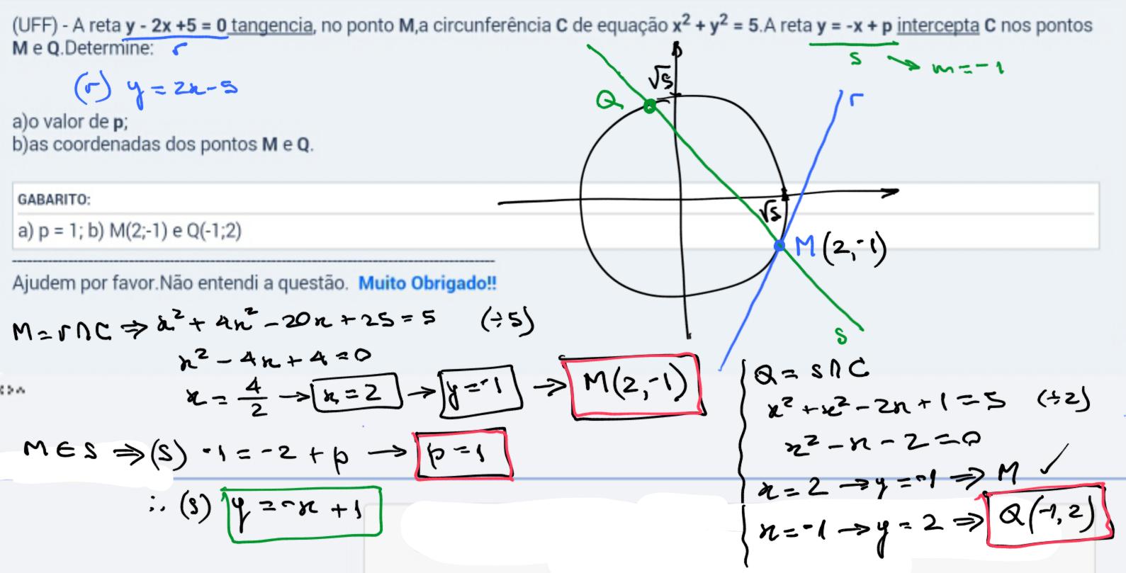 Retas , interceptação e circunferência. 2lstwz