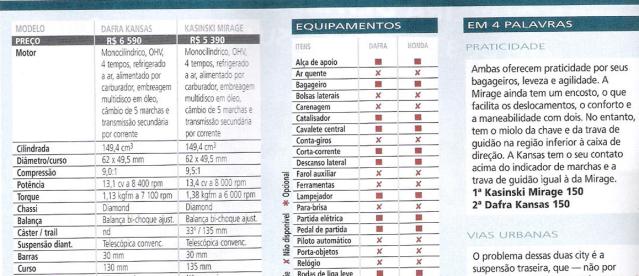 Kasinski Mirage 150 - Página 2 2roji1f