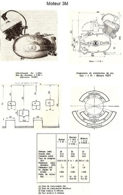 Motores Franco Morini - Página 2 2s8qnib