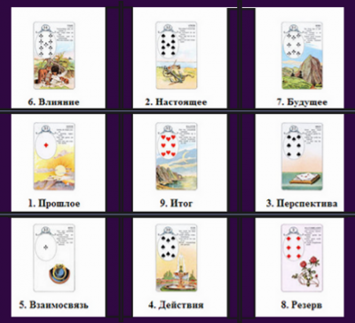 Расклад 9 карт Ленорман 2u58a6h