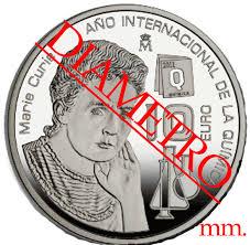 Medir moneda con regla o metro 2vmfsxh