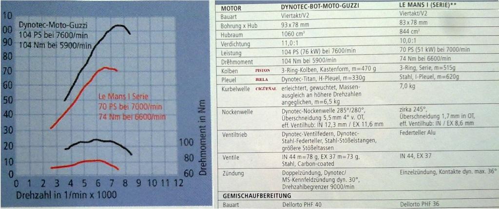 Equilibrado cigüeñal - Factor de equilibrado - Página 2 5u0nj6