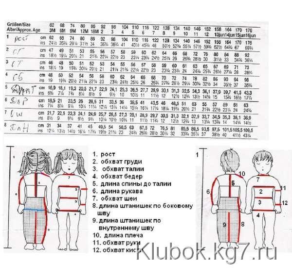 Детские модели с описанием 65sdms