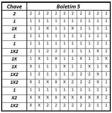 Totobola - Concurso nº 34 66x7nr