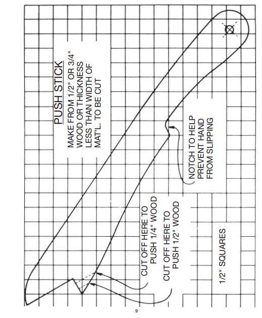 Empujadores: plantillas para su fabricación Aos22x