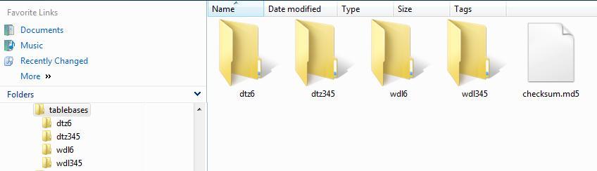 Syzygybases Configuration: E7ku81