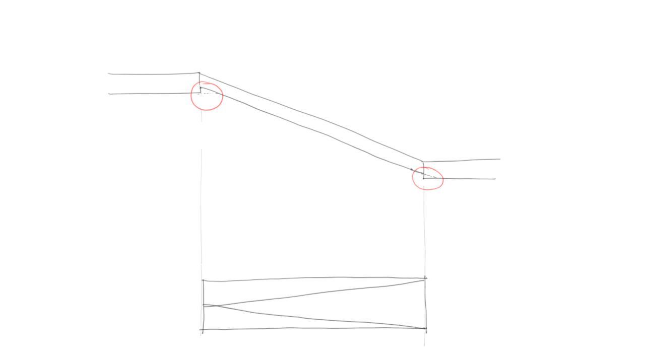 Anotación y terminación de rampas Es6qm1