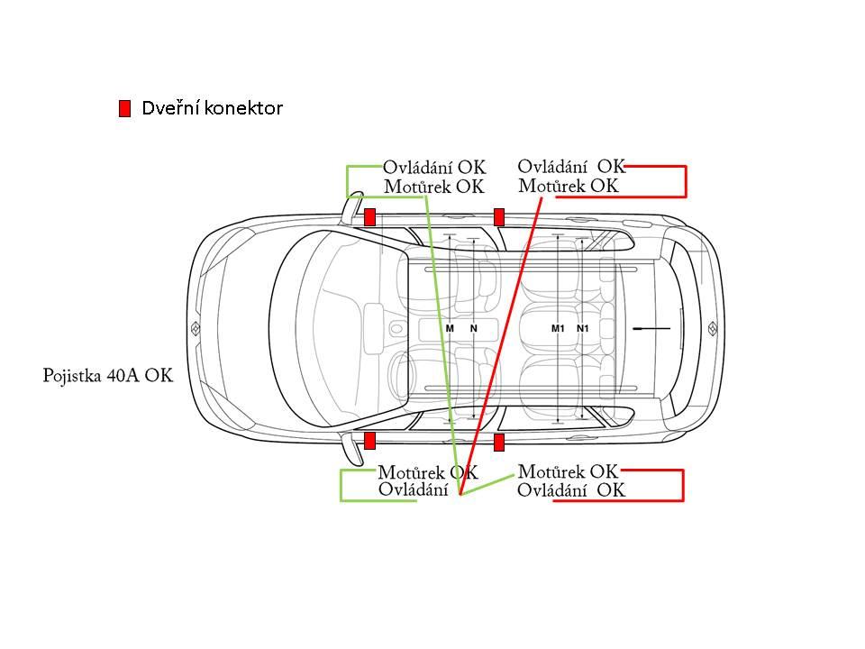 Ovládání zadních oken-pojistka dobrá I1e4up