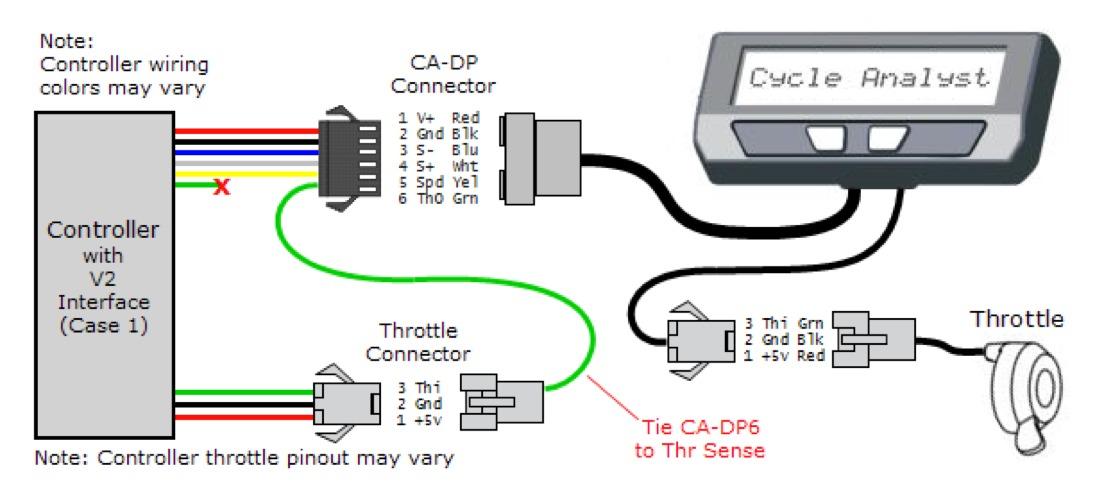 CA y controlador Lyen J5jb7l