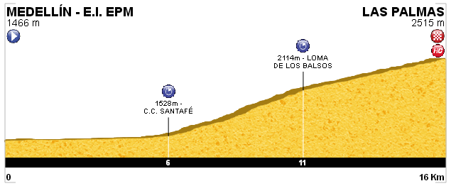 Vuelta a Colombia 2015 Mrpo1u