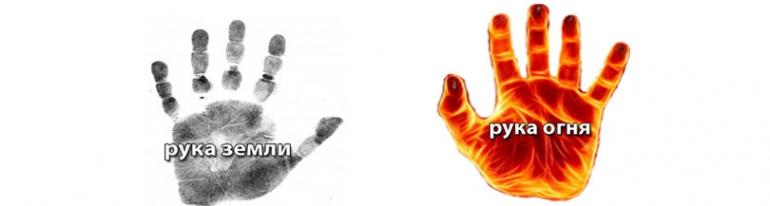 Совместимость по типу руки Qwzjwm