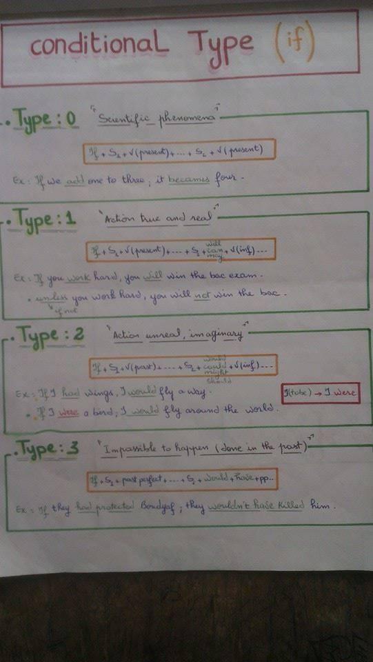 ملخصات في الانجليزية  R0uv53