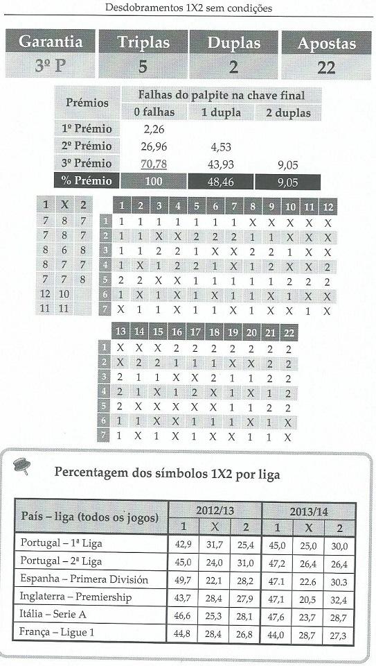 LIVRO DE DESDOBRAMENTOS SEM CONDIÇÕES - DESDOBRAMENTOS.COM Wv4iz9