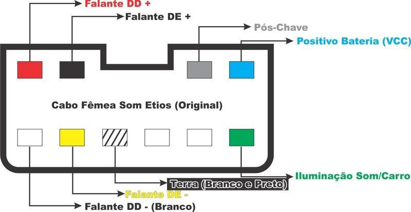Manual de serviço do Etios 2014 Xn99g7